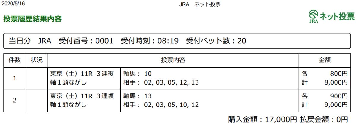 f:id:onix-oniku:20200516082129p:plain