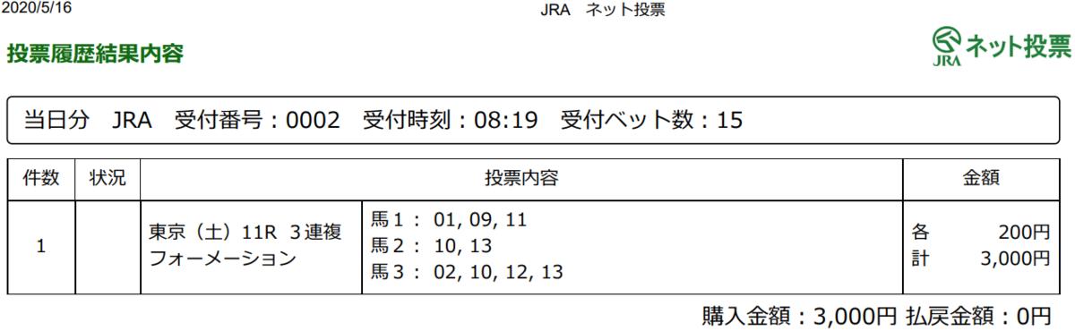 f:id:onix-oniku:20200516082212p:plain