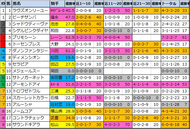 f:id:onix-oniku:20200516104733p:plain
