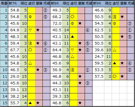 f:id:onix-oniku:20200516142701p:plain