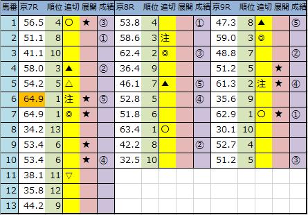 f:id:onix-oniku:20200516143516p:plain