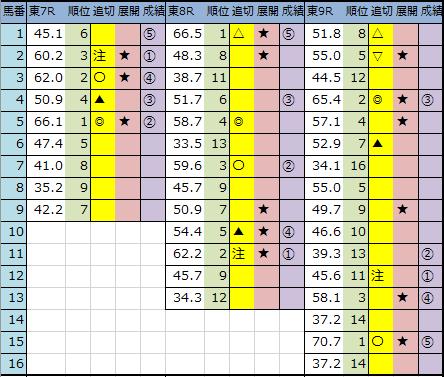 f:id:onix-oniku:20200516144405p:plain