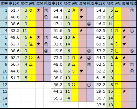 f:id:onix-oniku:20200516162000p:plain