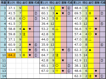 f:id:onix-oniku:20200516163526p:plain