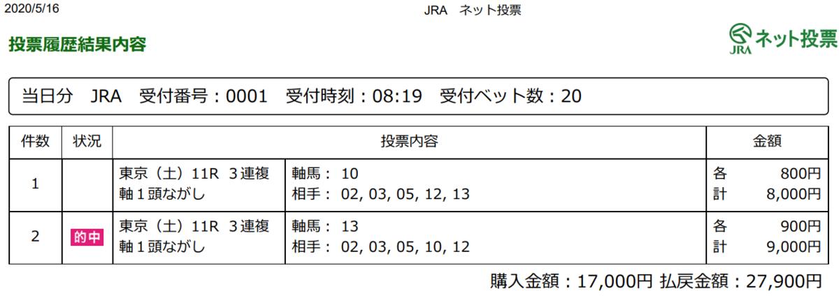 f:id:onix-oniku:20200516164717p:plain