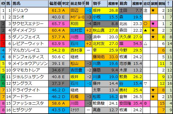f:id:onix-oniku:20200516174818p:plain