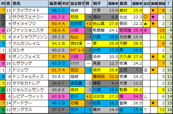 f:id:onix-oniku:20200516175049p:plain