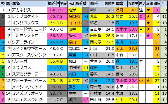 f:id:onix-oniku:20200516175227p:plain