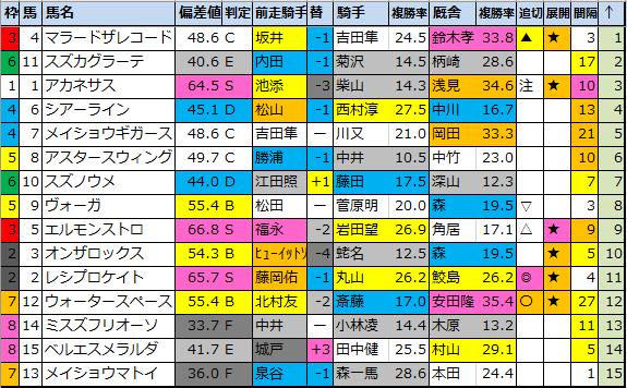 f:id:onix-oniku:20200516175509p:plain