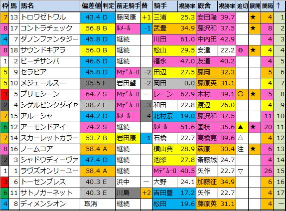 f:id:onix-oniku:20200516183217p:plain