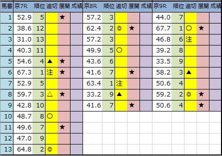 f:id:onix-oniku:20200516194703p:plain