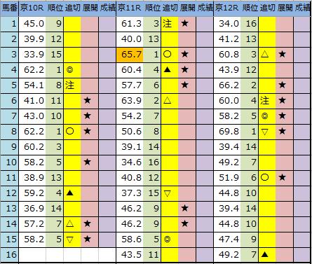 f:id:onix-oniku:20200516194734p:plain