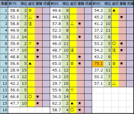 f:id:onix-oniku:20200516194807p:plain