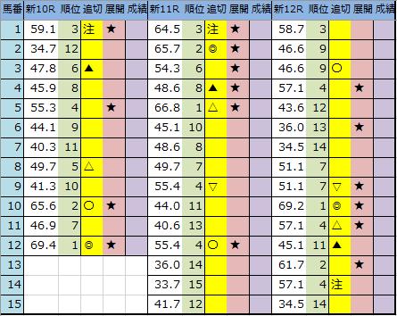 f:id:onix-oniku:20200516194833p:plain
