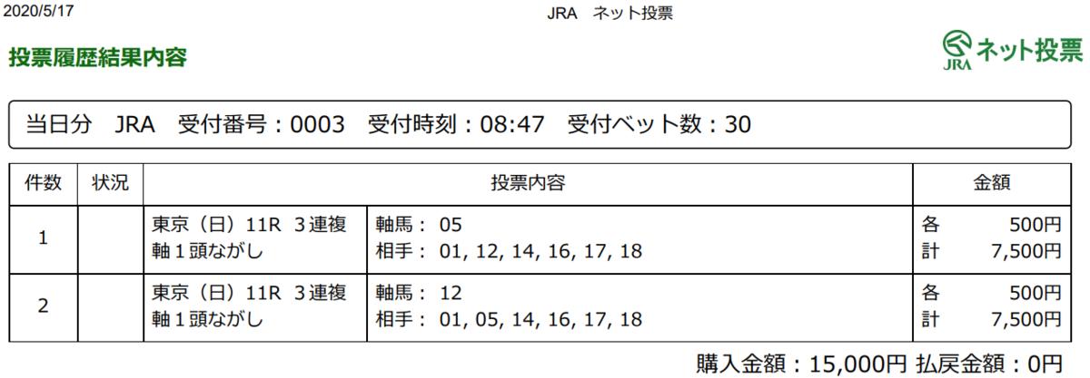 f:id:onix-oniku:20200517084842p:plain
