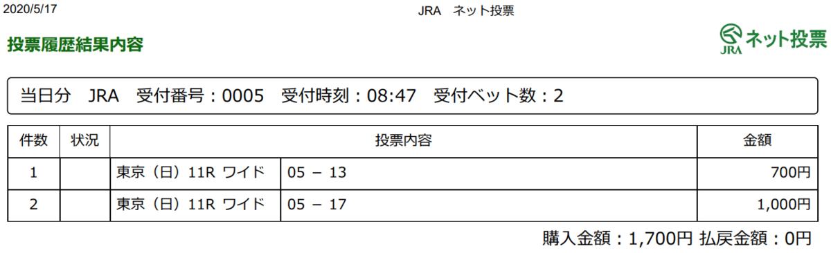 f:id:onix-oniku:20200517085006p:plain