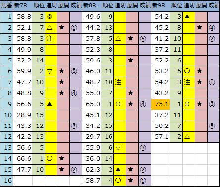 f:id:onix-oniku:20200517141537p:plain