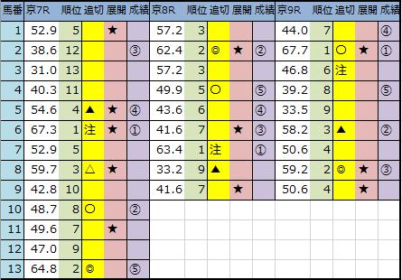 f:id:onix-oniku:20200517142844p:plain