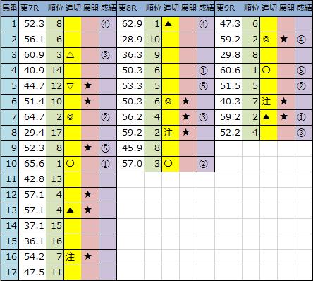 f:id:onix-oniku:20200517143643p:plain
