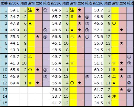 f:id:onix-oniku:20200517163509p:plain