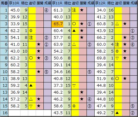 f:id:onix-oniku:20200517163631p:plain