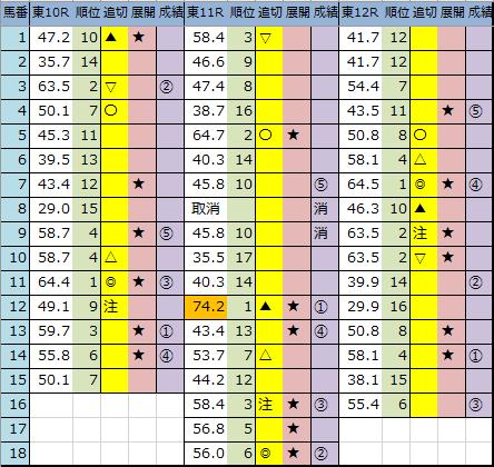 f:id:onix-oniku:20200517163955p:plain