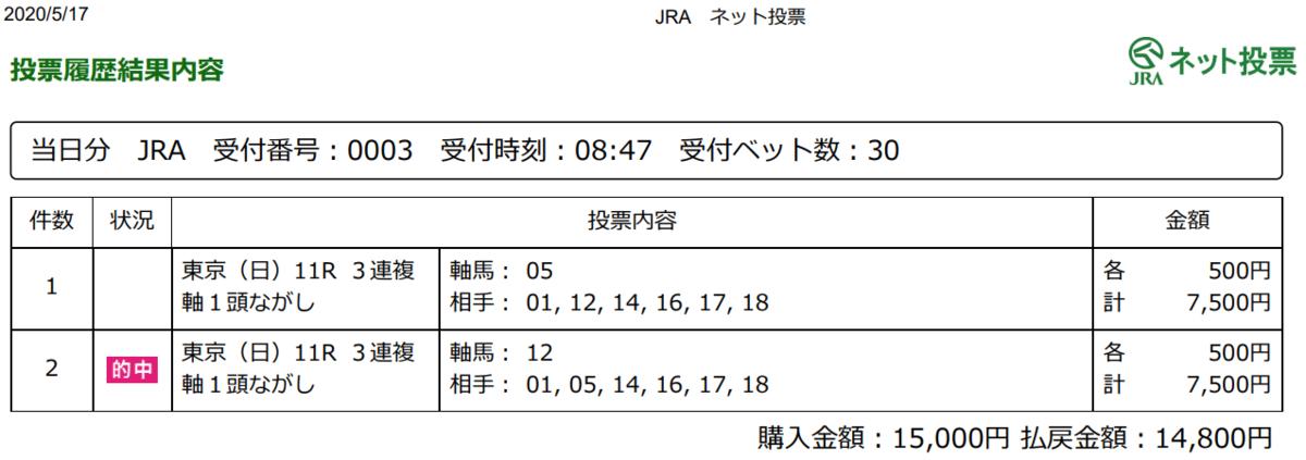 f:id:onix-oniku:20200517171705p:plain