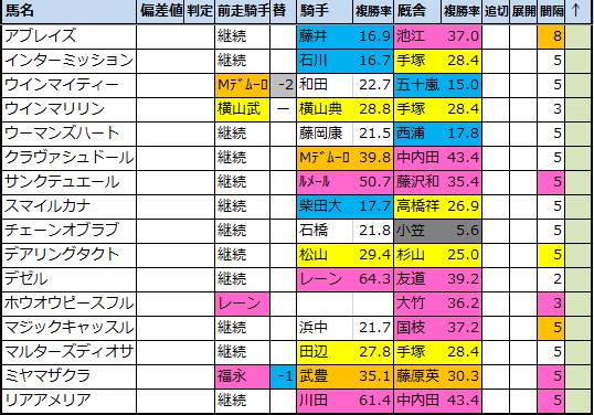 f:id:onix-oniku:20200518162850p:plain