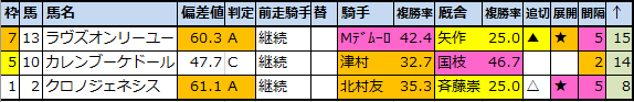 f:id:onix-oniku:20200518165853p:plain