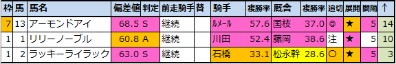 f:id:onix-oniku:20200518165937p:plain