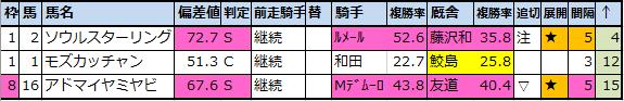 f:id:onix-oniku:20200518170008p:plain