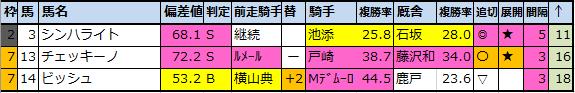 f:id:onix-oniku:20200518170038p:plain