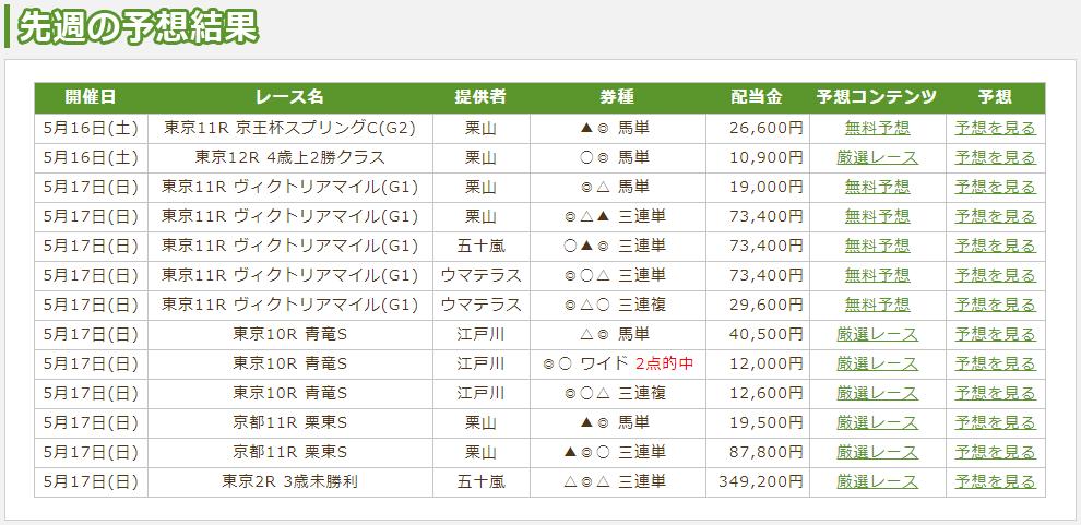 f:id:onix-oniku:20200518190318p:plain