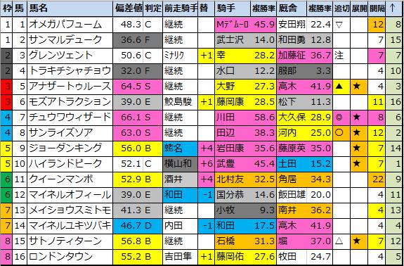 f:id:onix-oniku:20200520164851p:plain