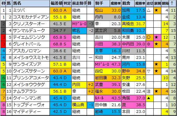 f:id:onix-oniku:20200520164919p:plain