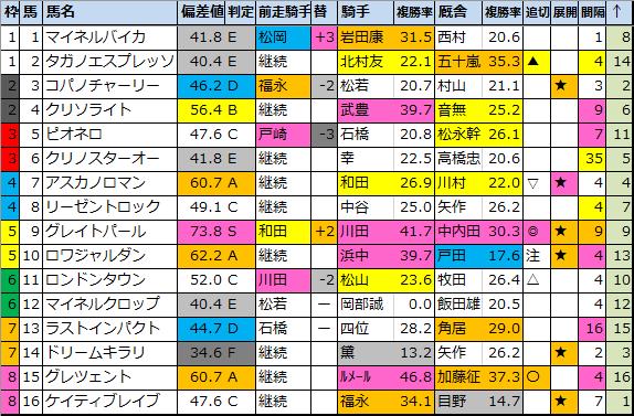 f:id:onix-oniku:20200520164952p:plain