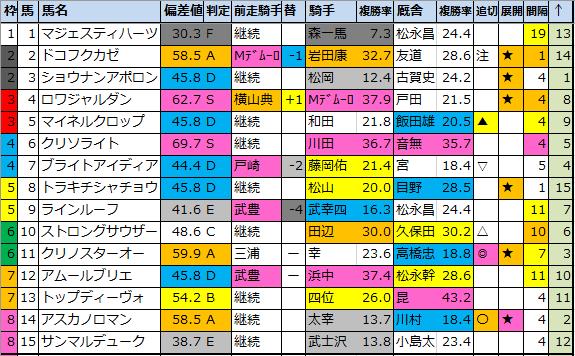 f:id:onix-oniku:20200520165019p:plain