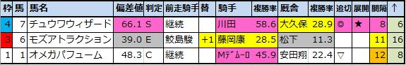f:id:onix-oniku:20200520165757p:plain