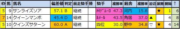 f:id:onix-oniku:20200520165831p:plain