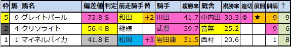 f:id:onix-oniku:20200520165859p:plain