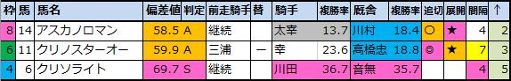 f:id:onix-oniku:20200520165930p:plain