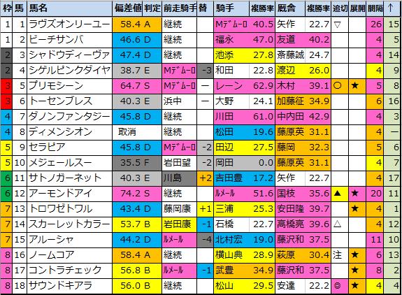 f:id:onix-oniku:20200520184326p:plain