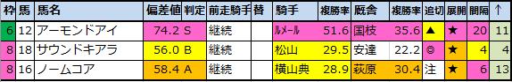 f:id:onix-oniku:20200520190322p:plain