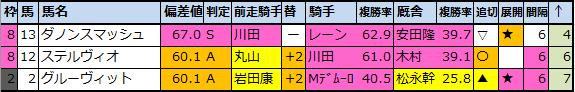 f:id:onix-oniku:20200520193554p:plain