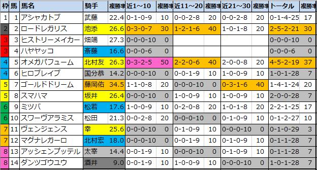 f:id:onix-oniku:20200522142535p:plain