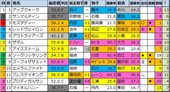 f:id:onix-oniku:20200522180508p:plain