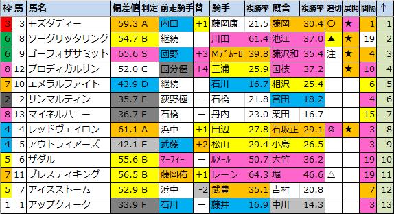 f:id:onix-oniku:20200522180822p:plain