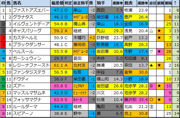 f:id:onix-oniku:20200522181045p:plain