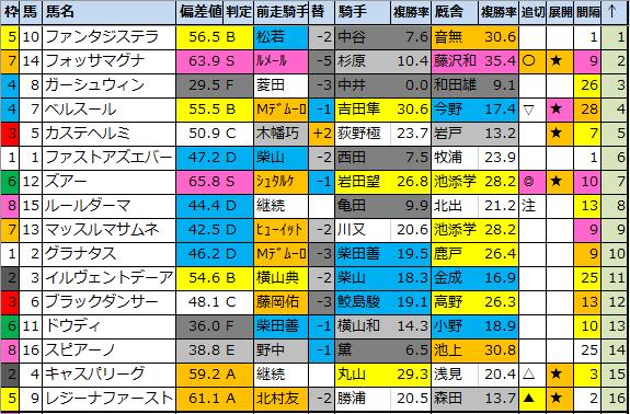 f:id:onix-oniku:20200522181328p:plain