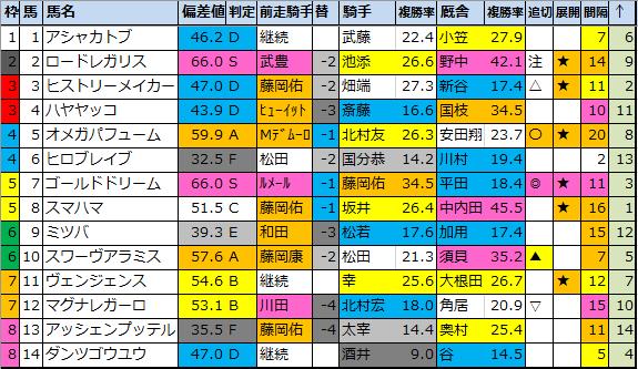 f:id:onix-oniku:20200522183203p:plain